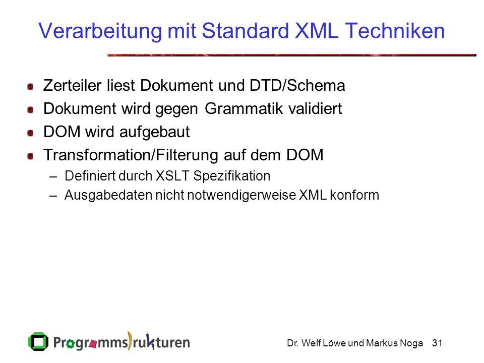 Dr. Welf Löwe und Markus Noga31 Verarbeitung mit Standard XML Techniken Zerteiler liest Dokument und DTD/Schema Dokument wird gegen Grammatik validier