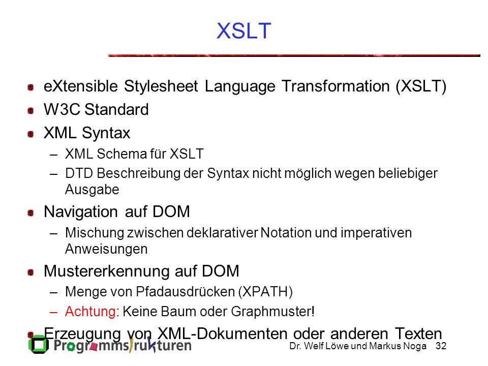 Dr. Welf Löwe und Markus Noga32 XSLT eXtensible Stylesheet Language Transformation (XSLT) W3C Standard XML Syntax –XML Schema für XSLT –DTD Beschreibu