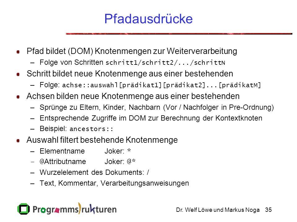 Dr. Welf Löwe und Markus Noga35 Pfadausdrücke Pfad bildet (DOM) Knotenmengen zur Weiterverarbeitung –Folge von Schritten schritt1/schritt2/.../schritt