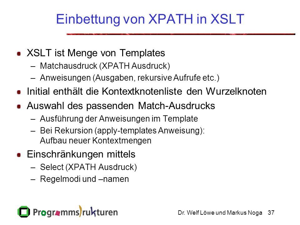 Dr. Welf Löwe und Markus Noga37 Einbettung von XPATH in XSLT XSLT ist Menge von Templates –Matchausdruck (XPATH Ausdruck) –Anweisungen (Ausgaben, reku