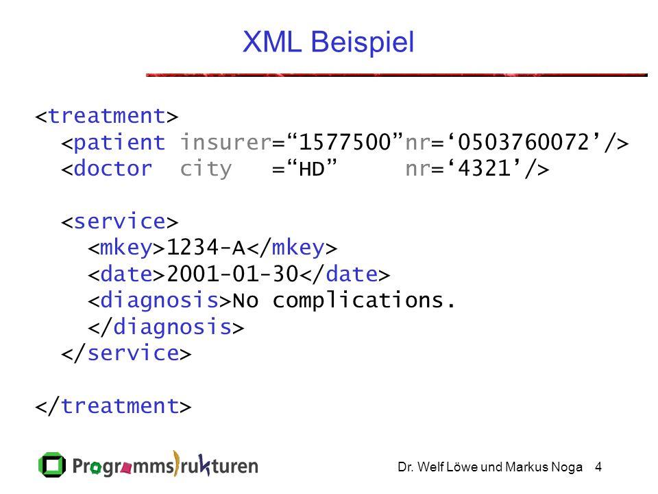 Dr. Welf Löwe und Markus Noga4 XML Beispiel 1234-A 2001-01-30 No complications.