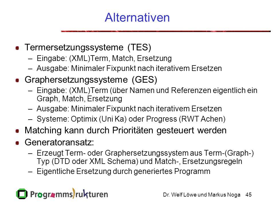 Dr. Welf Löwe und Markus Noga45 Alternativen Termersetzungssysteme (TES) –Eingabe: (XML)Term, Match, Ersetzung –Ausgabe: Minimaler Fixpunkt nach itera