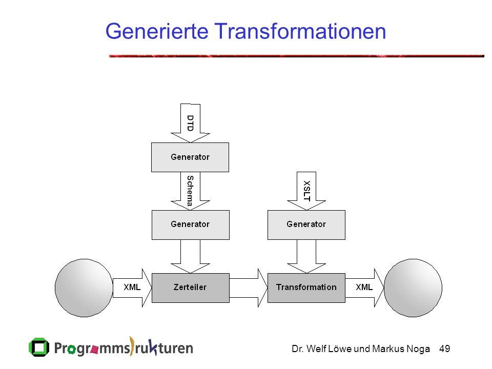 Dr. Welf Löwe und Markus Noga49 Generierte Transformationen