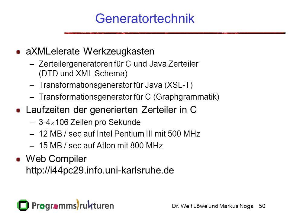 Dr. Welf Löwe und Markus Noga50 Generatortechnik aXMLelerate Werkzeugkasten –Zerteilergeneratoren für C und Java Zerteiler (DTD und XML Schema) –Trans