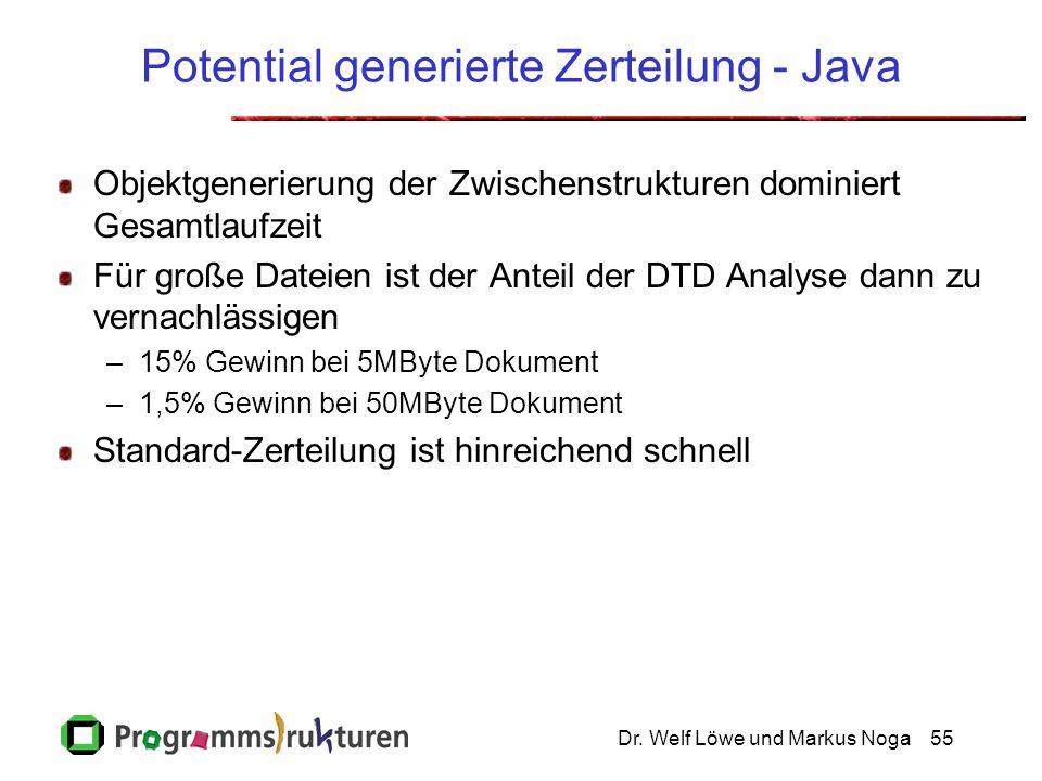 Dr. Welf Löwe und Markus Noga55 Potential generierte Zerteilung - Java Objektgenerierung der Zwischenstrukturen dominiert Gesamtlaufzeit Für große Dat