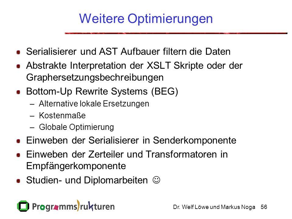 Dr. Welf Löwe und Markus Noga56 Weitere Optimierungen Serialisierer und AST Aufbauer filtern die Daten Abstrakte Interpretation der XSLT Skripte oder