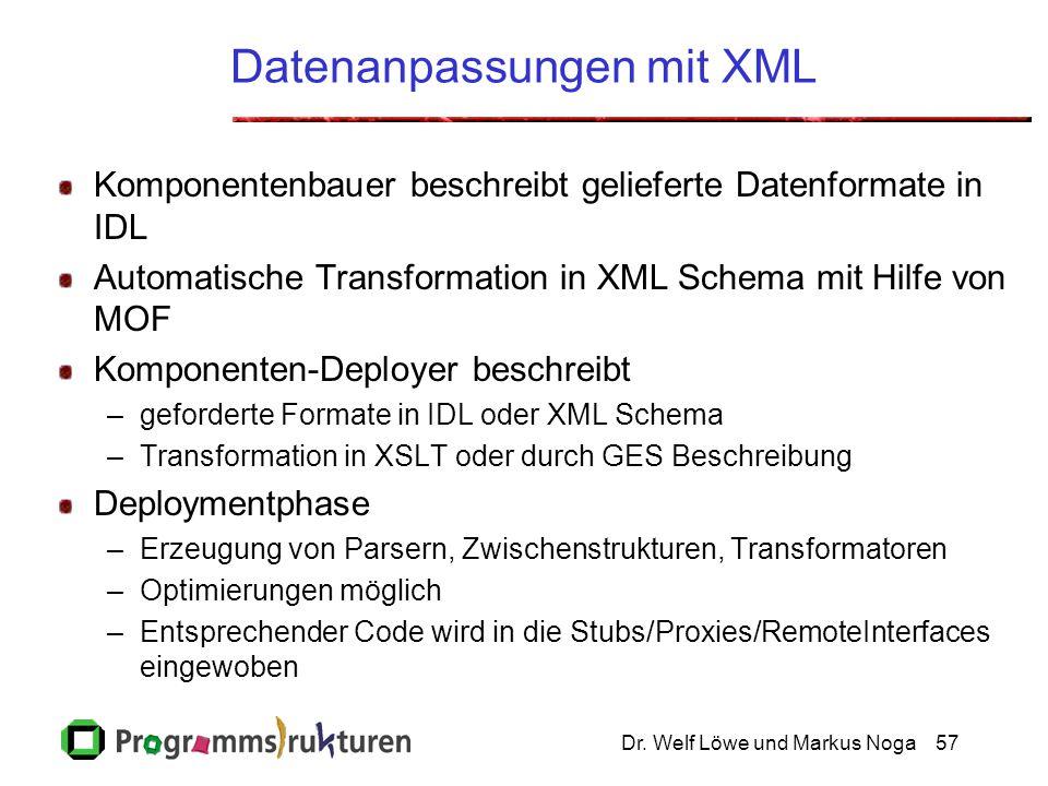 Dr. Welf Löwe und Markus Noga57 Datenanpassungen mit XML Komponentenbauer beschreibt gelieferte Datenformate in IDL Automatische Transformation in XML