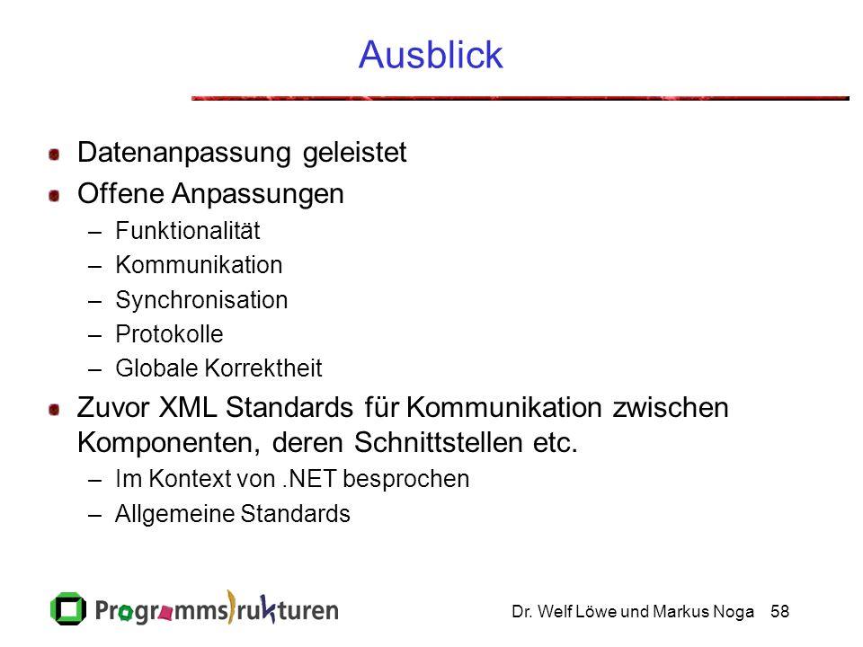Dr. Welf Löwe und Markus Noga58 Ausblick Datenanpassung geleistet Offene Anpassungen –Funktionalität –Kommunikation –Synchronisation –Protokolle –Glob