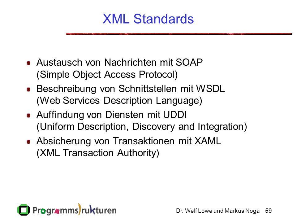 Dr. Welf Löwe und Markus Noga59 XML Standards Austausch von Nachrichten mit SOAP (Simple Object Access Protocol) Beschreibung von Schnittstellen mit W