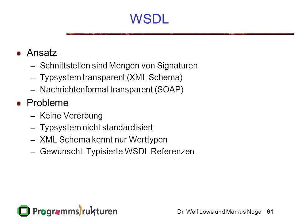 Dr. Welf Löwe und Markus Noga61 WSDL Ansatz –Schnittstellen sind Mengen von Signaturen –Typsystem transparent (XML Schema) –Nachrichtenformat transpar