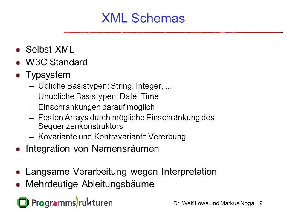 Dr. Welf Löwe und Markus Noga9 XML Schemas Selbst XML W3C Standard Typsystem –Übliche Basistypen: String, Integer,... –Unübliche Basistypen: Date, Tim