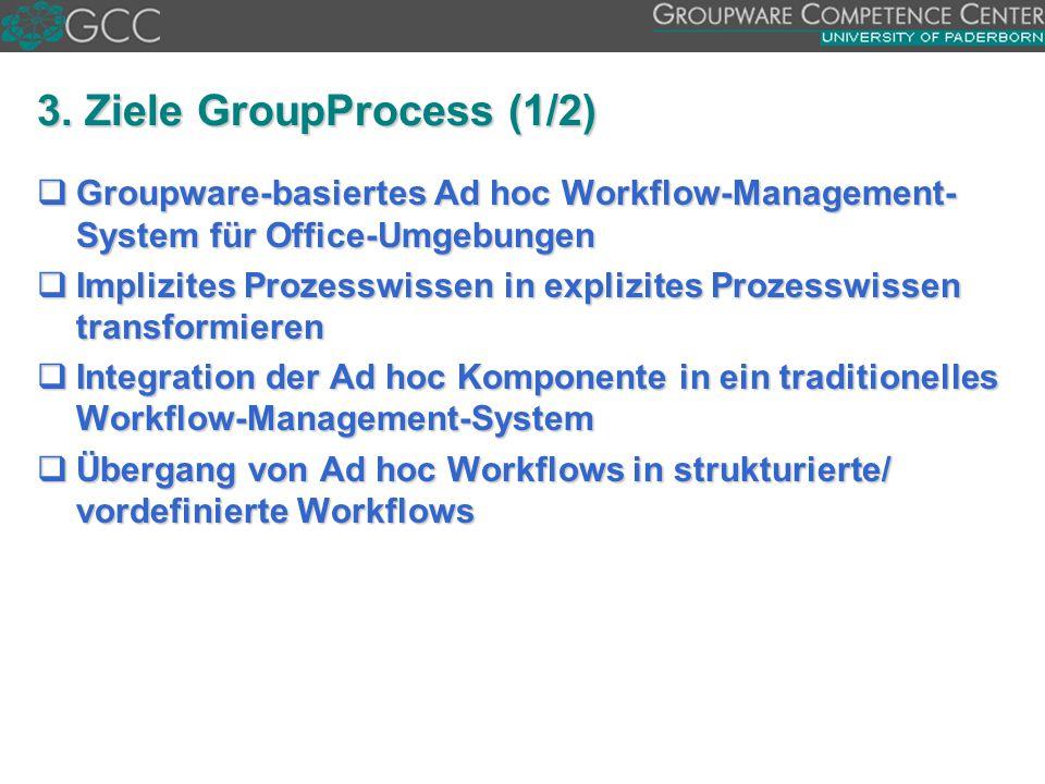 3. Ziele GroupProcess (1/2)  Groupware-basiertes Ad hoc Workflow-Management- System für Office-Umgebungen  Implizites Prozesswissen in explizites Pr