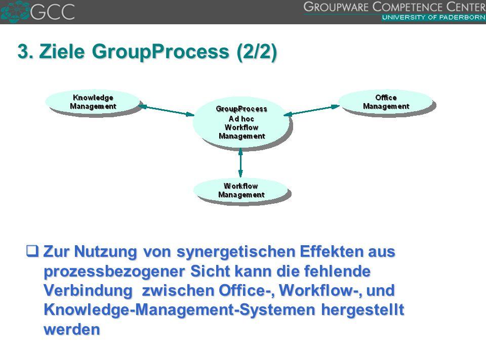 3. Ziele GroupProcess (2/2)  Zur Nutzung von synergetischen Effekten aus prozessbezogener Sicht kann die fehlende Verbindung zwischen Office-, Workfl