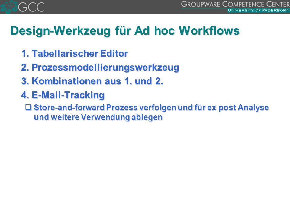 Design-Werkzeug für Ad hoc Workflows  1. Tabellarischer Editor  2. Prozessmodellierungswerkzeug  3. Kombinationen aus 1. und 2.  4. E-Mail-Trackin