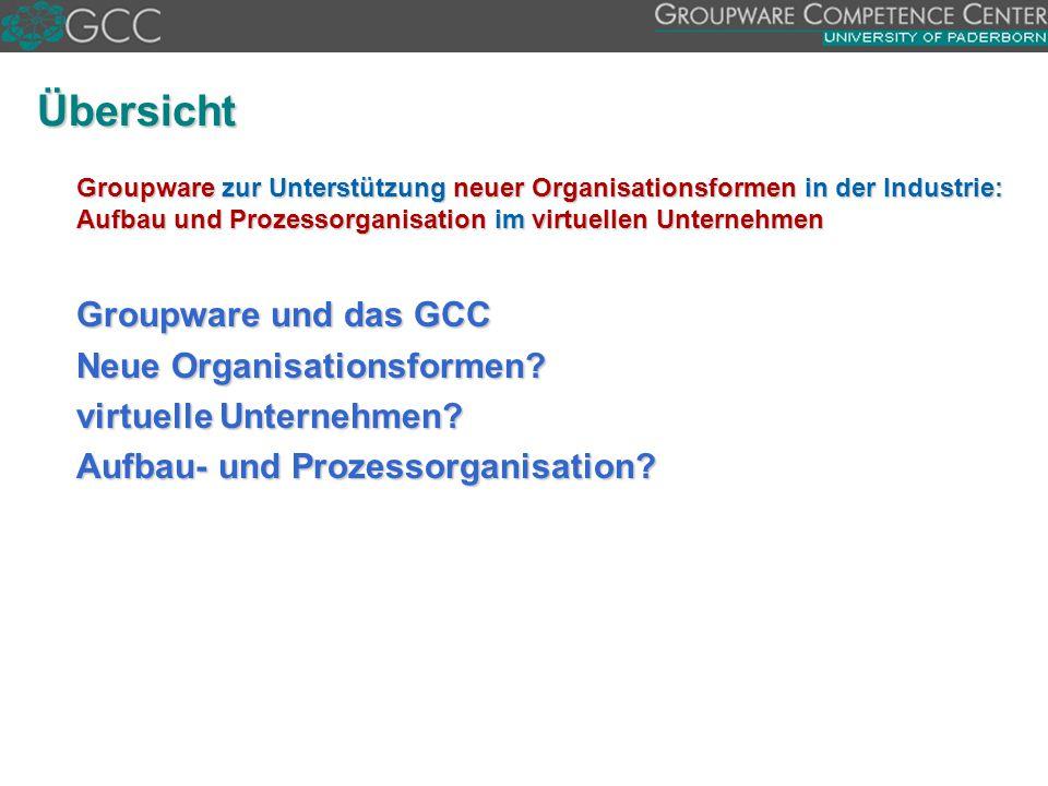 Übersicht  Groupware zur Unterstützung neuer Organisationsformen in der Industrie: Aufbau und Prozessorganisation im virtuellen Unternehmen  Groupw