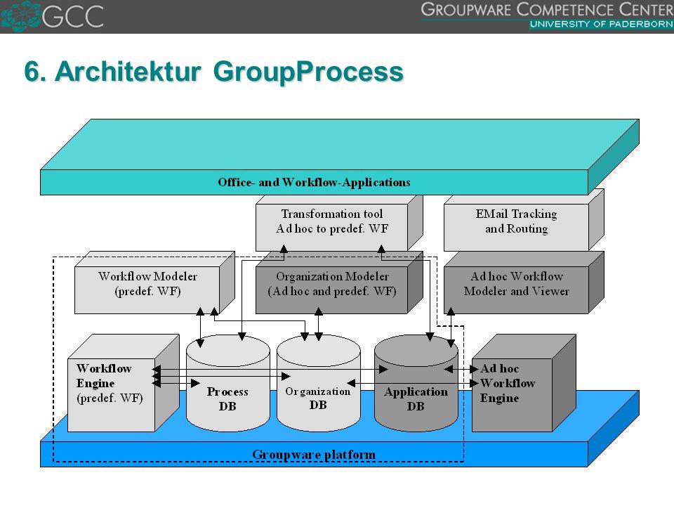 6. Architektur GroupProcess