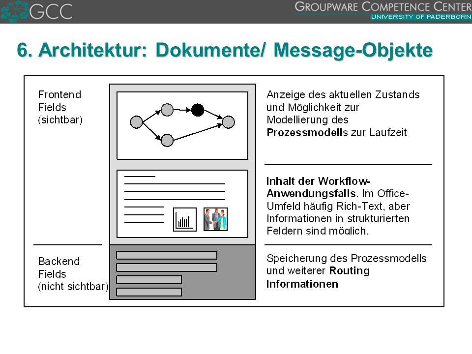 6. Architektur: Dokumente/ Message-Objekte
