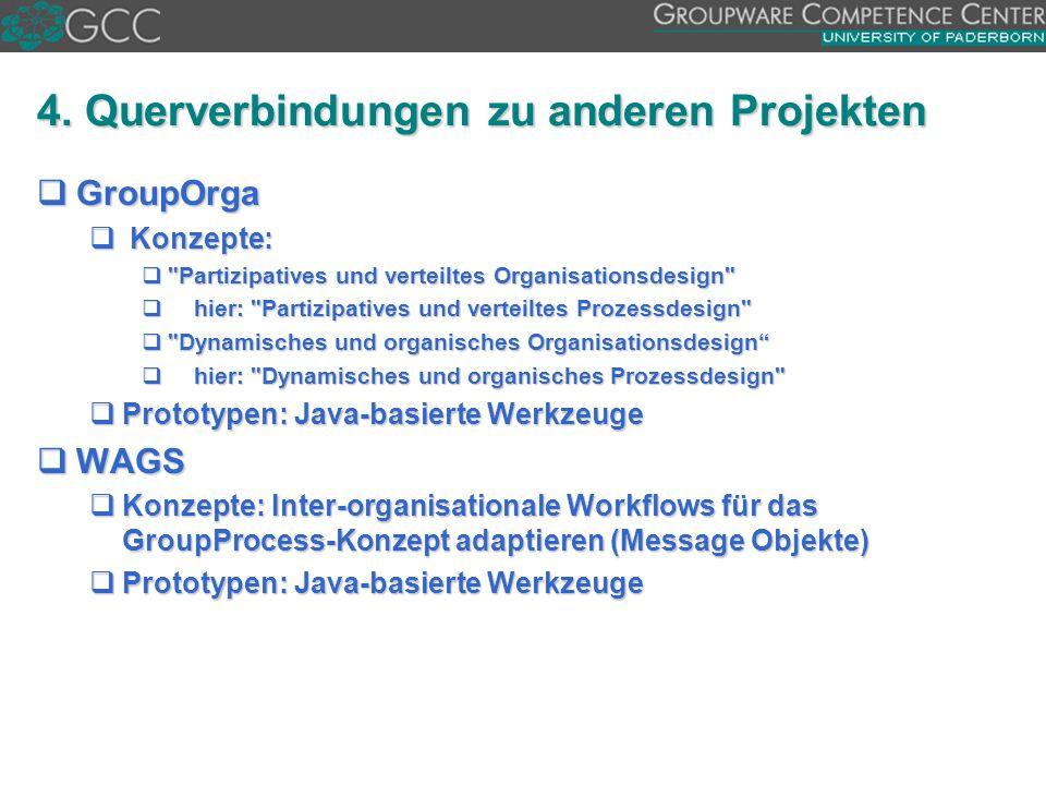 4. Querverbindungen zu anderen Projekten  GroupOrga  Konzepte: 