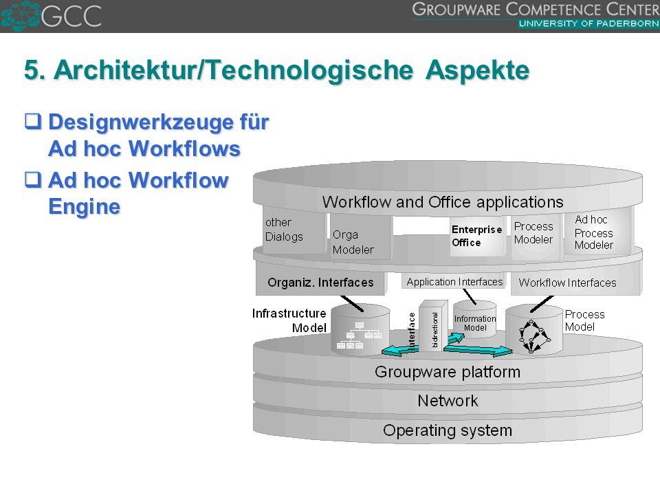 5. Architektur/Technologische Aspekte  Designwerkzeuge für Ad hoc Workflows  Ad hoc Workflow Engine