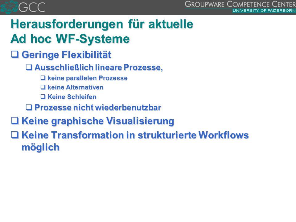 Herausforderungen für aktuelle Ad hoc WF-Systeme  Geringe Flexibilität  Ausschließlich lineare Prozesse,  keine parallelen Prozesse  keine Alterna