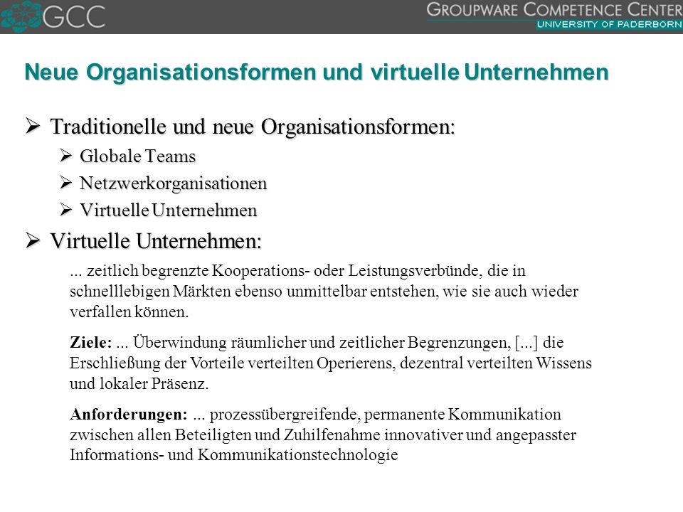 Neue Organisationsformen und virtuelle Unternehmen  Traditionelle und neue Organisationsformen:  Globale Teams  Netzwerkorganisationen  Virtuelle