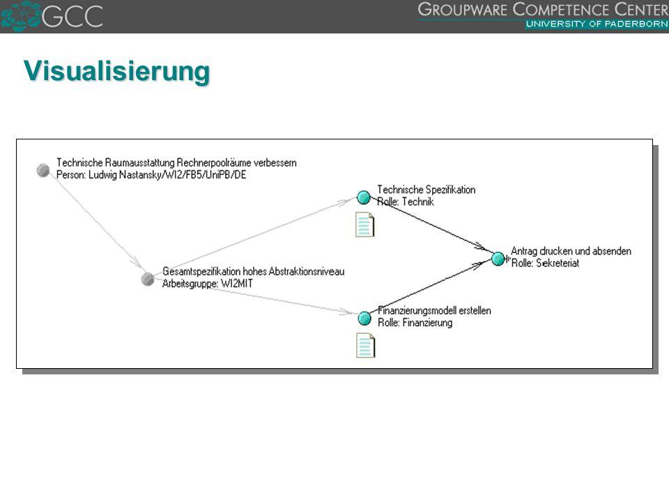 Fragen, Anmerkungen & Diskussion Carsten.Huth@notes.upb.degcc.uni-paderborn.de