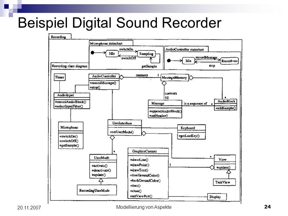 Modellierung von Aspekte24 20.11.2007 Beispiel Digital Sound Recorder