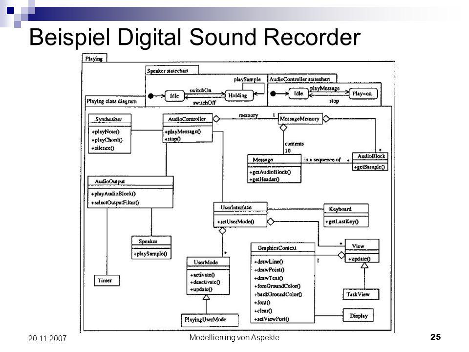 Modellierung von Aspekte25 20.11.2007 Beispiel Digital Sound Recorder