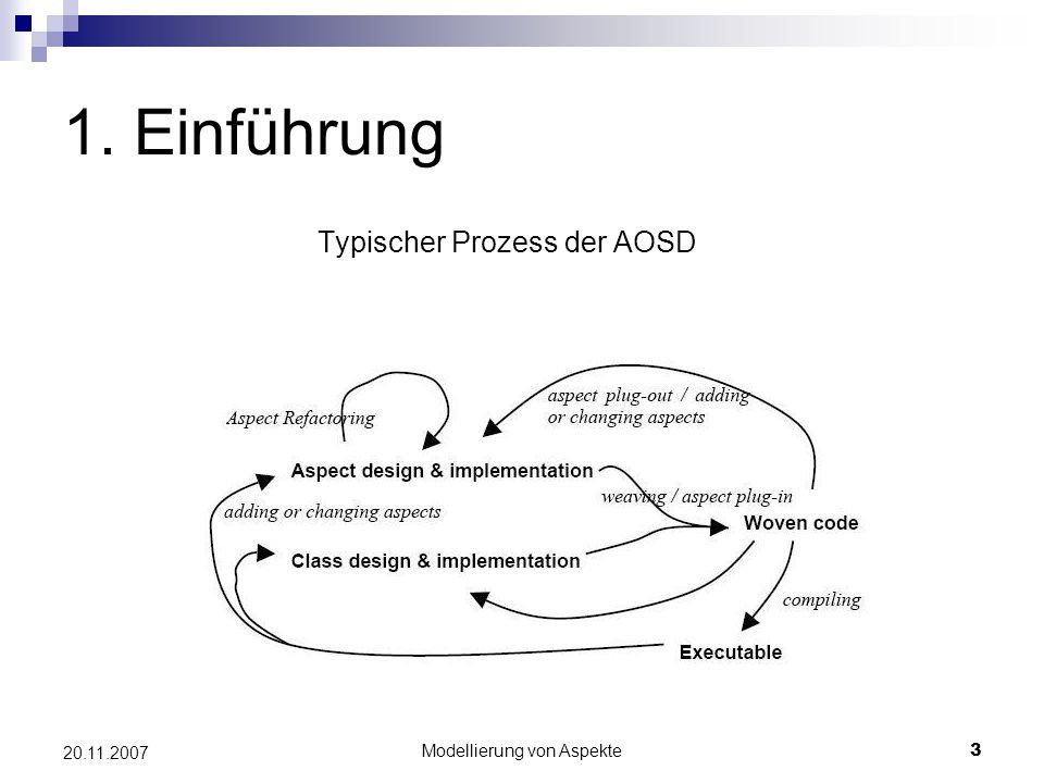 Modellierung von Aspekte3 20.11.2007 1. Einführung Typischer Prozess der AOSD