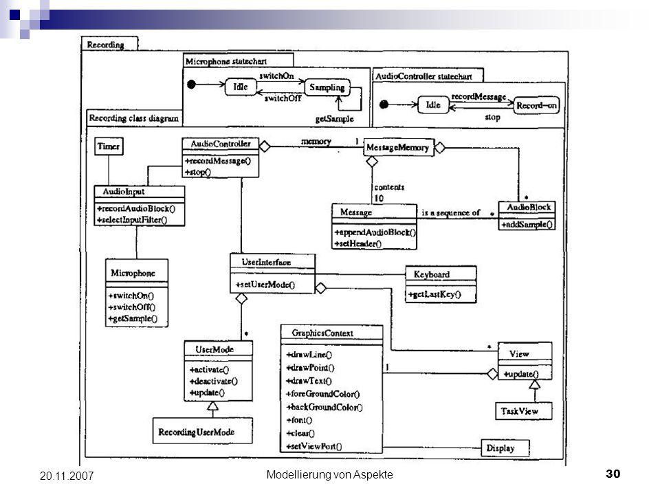 Modellierung von Aspekte30 20.11.2007