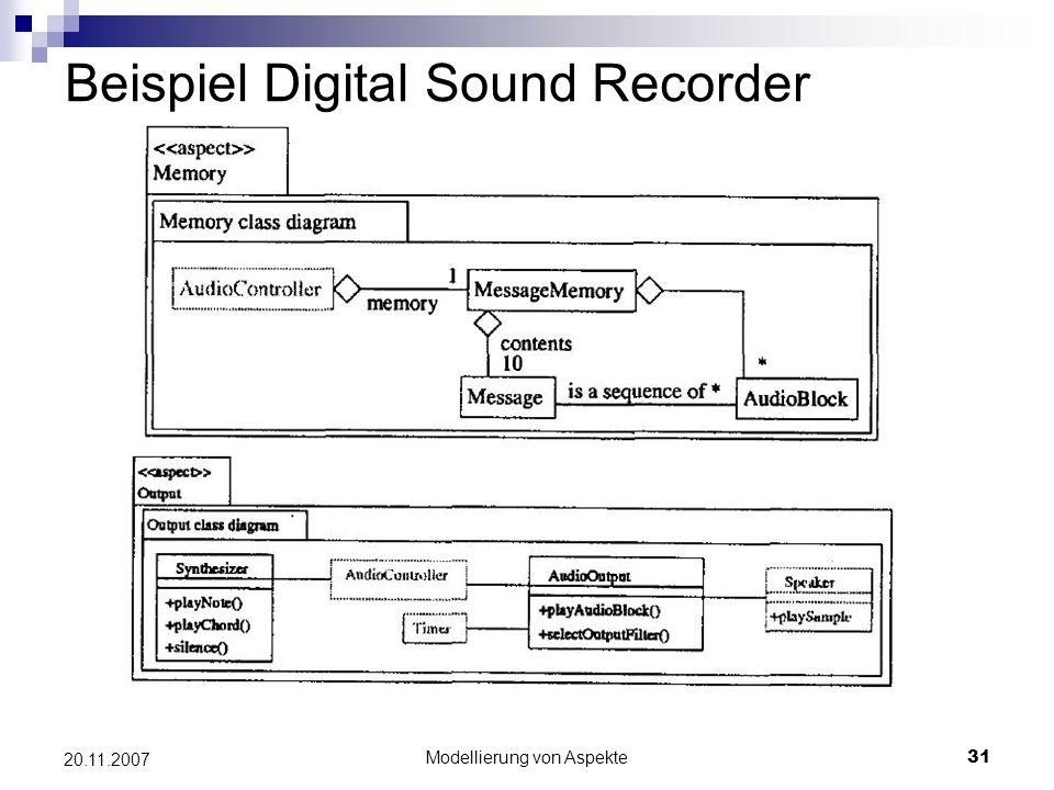 Modellierung von Aspekte31 20.11.2007 Beispiel Digital Sound Recorder