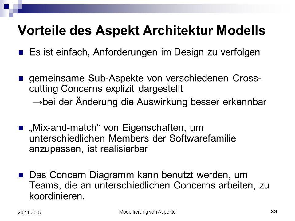 Modellierung von Aspekte33 20.11.2007 Vorteile des Aspekt Architektur Modells Es ist einfach, Anforderungen im Design zu verfolgen gemeinsame Sub-Aspe