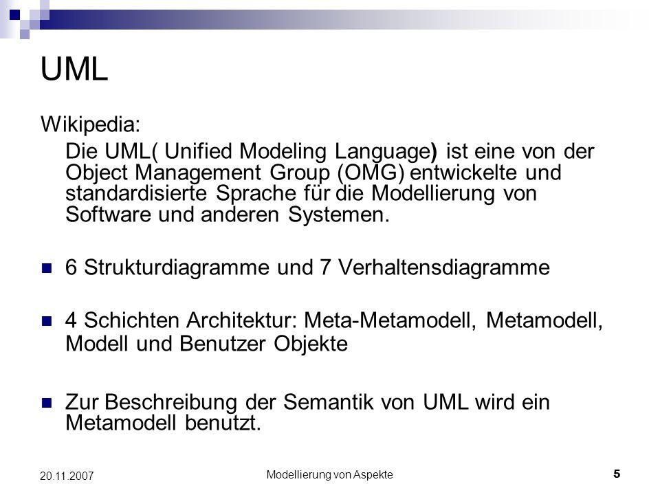 Modellierung von Aspekte5 20.11.2007 UML Wikipedia: Die UML( Unified Modeling Language) ist eine von der Object Management Group (OMG) entwickelte und standardisierte Sprache für die Modellierung von Software und anderen Systemen.