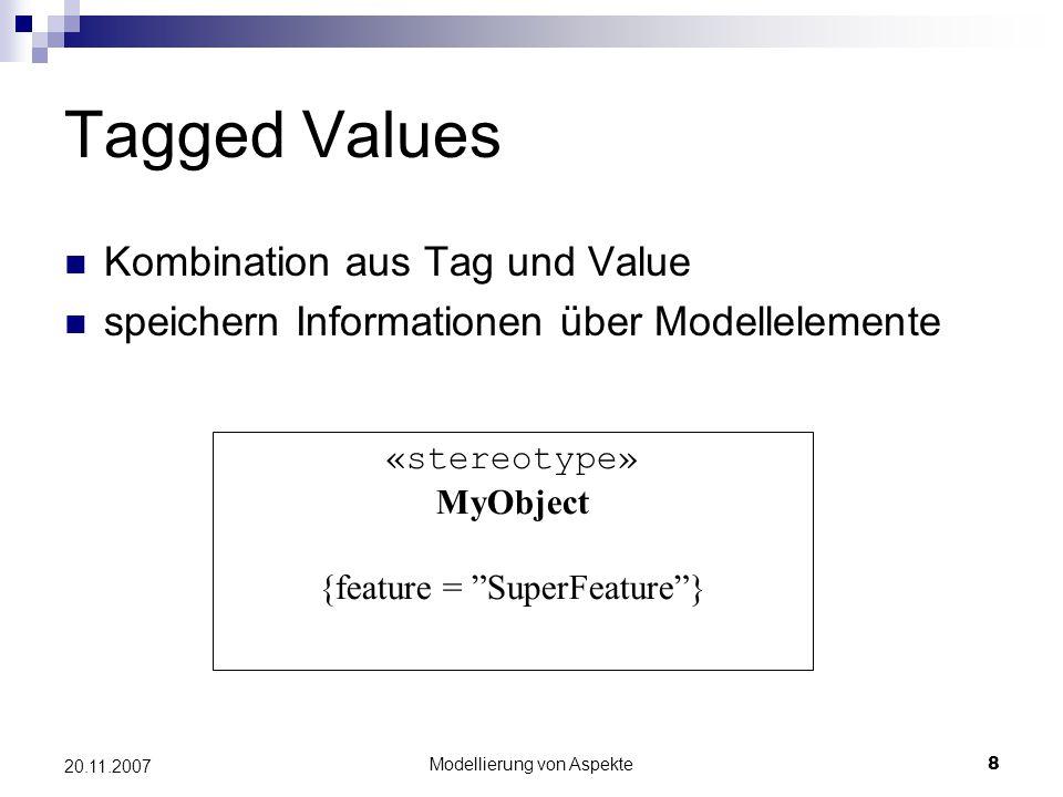 Modellierung von Aspekte9 20.11.2007 Constraints  wolldefinierte Regeln  in informeller Sprache, Pseudo-Code, OCL…  drücken neue Semantik aus