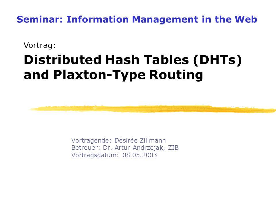 08.05.2003 Désirée Zillmann: DHTs and Plaxton-Type Routing 2 Inhaltsverzeichnis z1.Distributed Hash Tables z2.Plaxton z3.Pastry z4.Tapestry z5.Übersicht zLiteratur