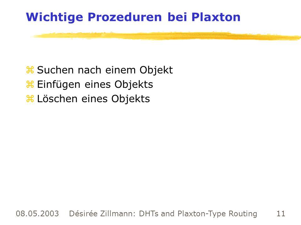 08.05.2003 Désirée Zillmann: DHTs and Plaxton-Type Routing 11 Wichtige Prozeduren bei Plaxton zSuchen nach einem Objekt zEinfügen eines Objekts zLösch