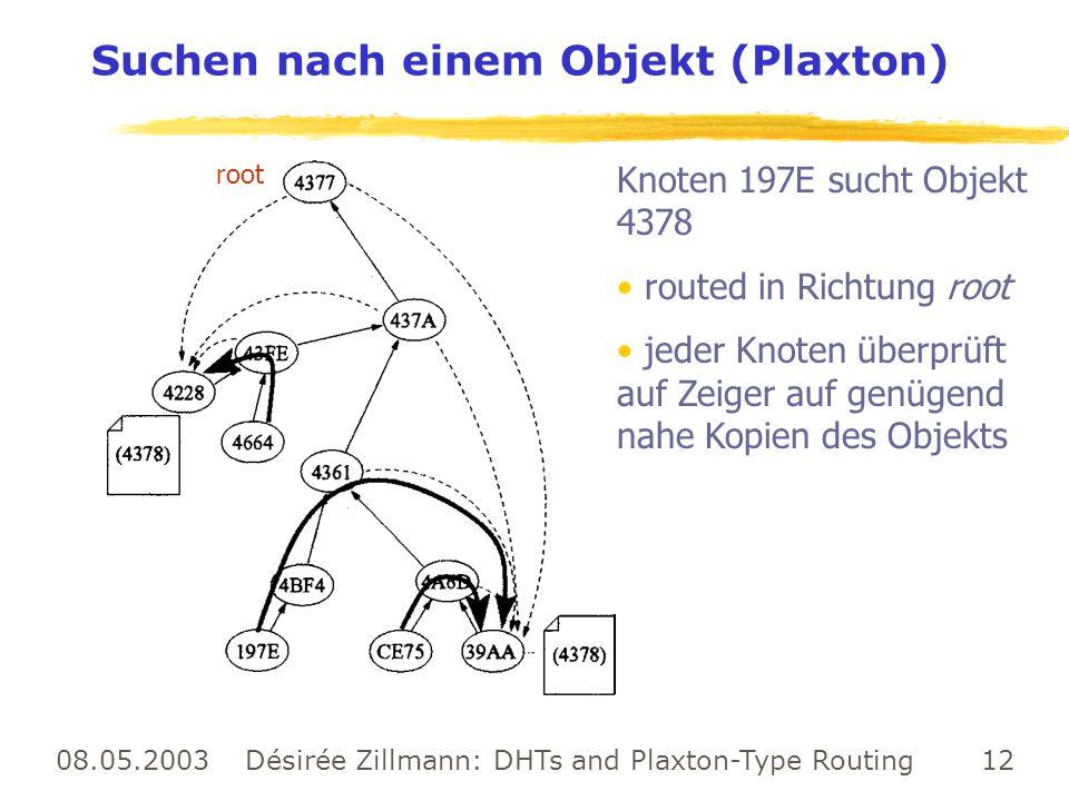 08.05.2003 Désirée Zillmann: DHTs and Plaxton-Type Routing 12 Suchen nach einem Objekt (Plaxton) Knoten 197E sucht Objekt 4378 routed in Richtung root