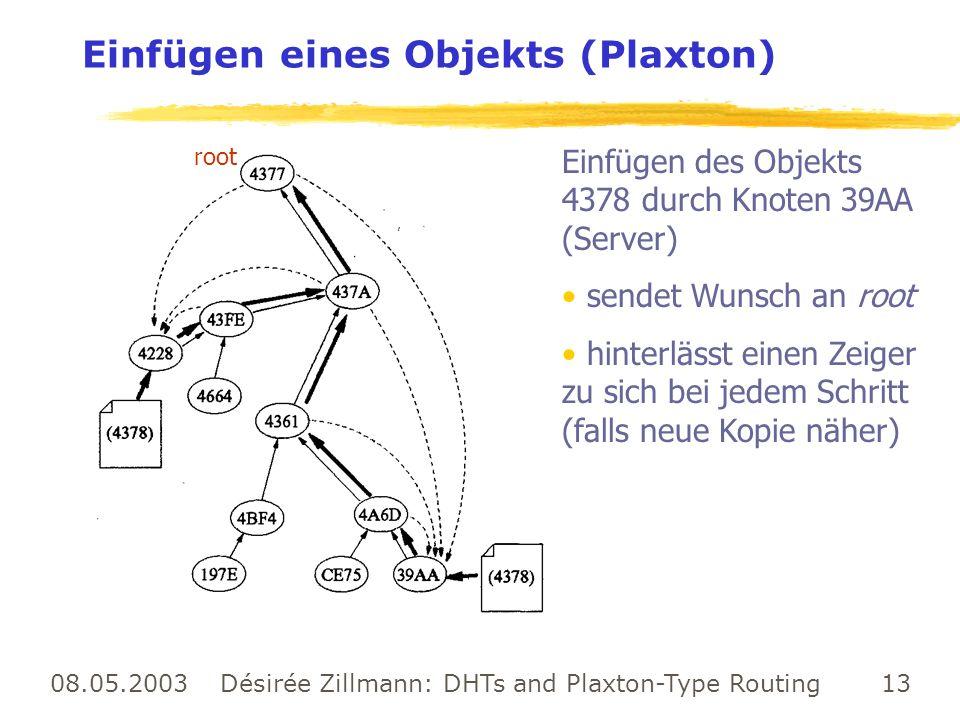 08.05.2003 Désirée Zillmann: DHTs and Plaxton-Type Routing 13 Einfügen eines Objekts (Plaxton) Einfügen des Objekts 4378 durch Knoten 39AA (Server) se