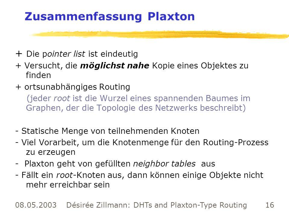 08.05.2003 Désirée Zillmann: DHTs and Plaxton-Type Routing 16 Zusammenfassung Plaxton + Die pointer list ist eindeutig + Versucht, die möglichst nahe