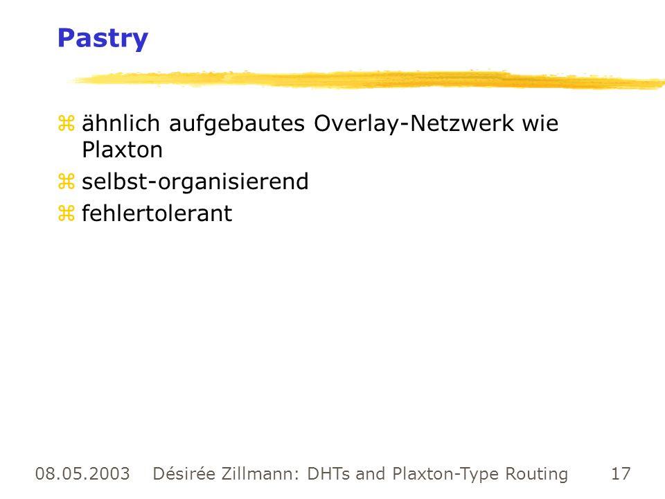 08.05.2003 Désirée Zillmann: DHTs and Plaxton-Type Routing 17 Pastry zähnlich aufgebautes Overlay-Netzwerk wie Plaxton zselbst-organisierend zfehlerto