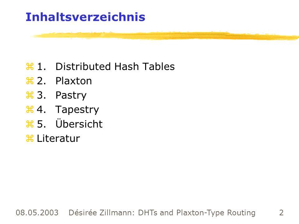 08.05.2003 Désirée Zillmann: DHTs and Plaxton-Type Routing 3 Distributed Hash Tables zDateien sind über einen eindeutigen Hash-Schlüssel (key) erreichbar zKnoten bekommen auch einen Schlüssel (z.B.