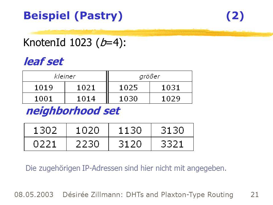08.05.2003 Désirée Zillmann: DHTs and Plaxton-Type Routing 21 Beispiel (Pastry) (2) KnotenId 1023 (b=4): leaf set neighborhood set Die zugehörigen IP-