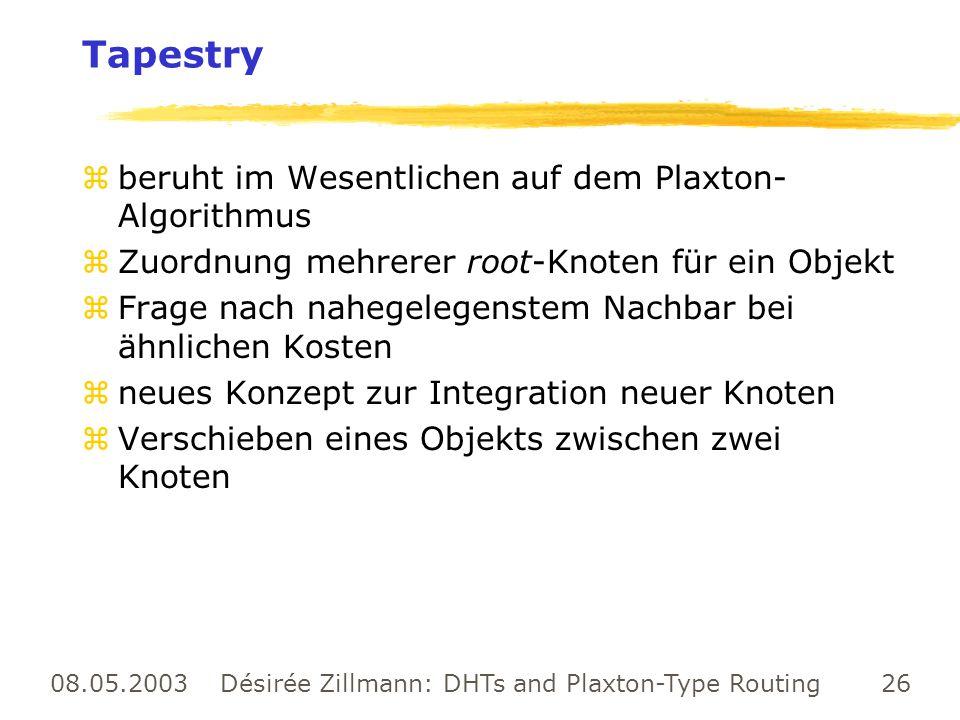 08.05.2003 Désirée Zillmann: DHTs and Plaxton-Type Routing 26 Tapestry zberuht im Wesentlichen auf dem Plaxton- Algorithmus zZuordnung mehrerer root-K