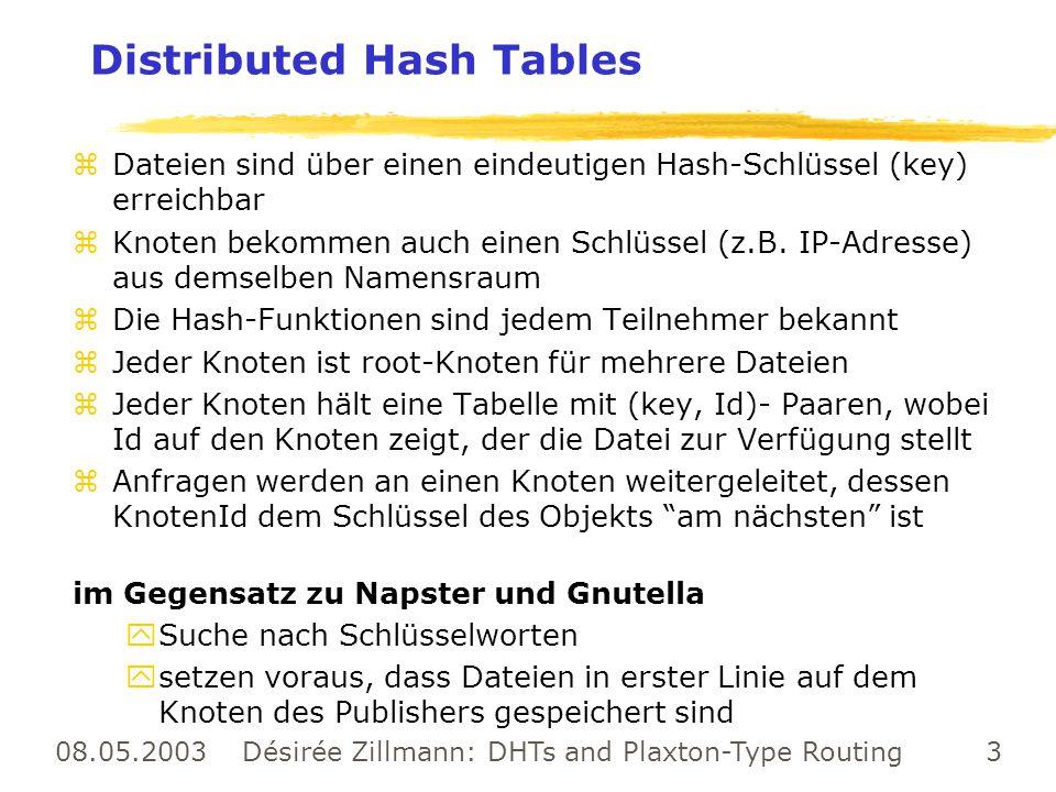 08.05.2003 Désirée Zillmann: DHTs and Plaxton-Type Routing 3 Distributed Hash Tables zDateien sind über einen eindeutigen Hash-Schlüssel (key) erreich
