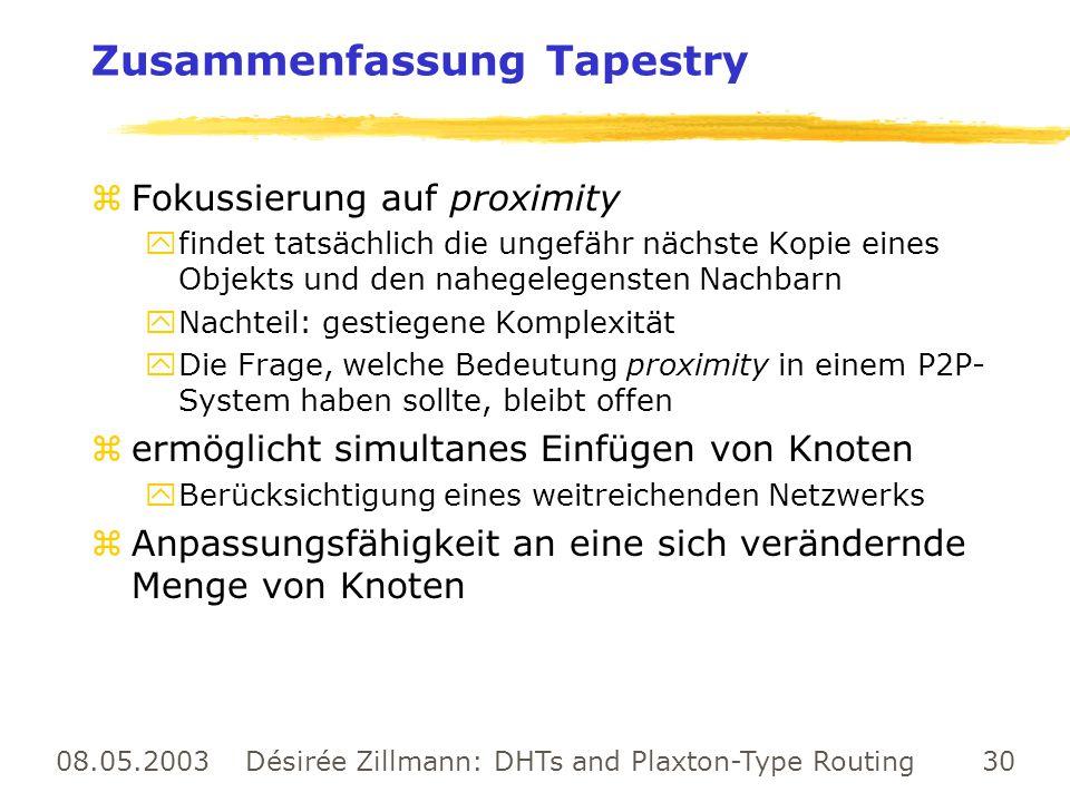 08.05.2003 Désirée Zillmann: DHTs and Plaxton-Type Routing 30 Zusammenfassung Tapestry zFokussierung auf proximity yfindet tatsächlich die ungefähr nä