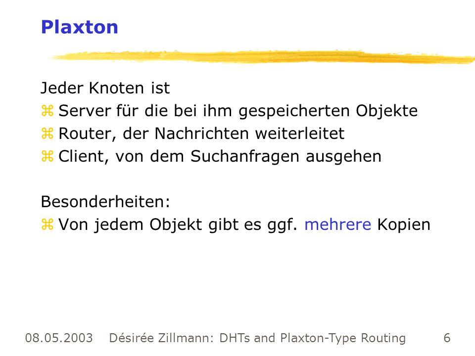 08.05.2003 Désirée Zillmann: DHTs and Plaxton-Type Routing 7 Routing zu dem Knoten mit Schlüssel 5AC84B *****B  ****4B  ***84B  **C84B  *AC84B  5AC84B zBei jedem Schritt wird von rechts nach links eine Stelle des Schlüssels angepasst.