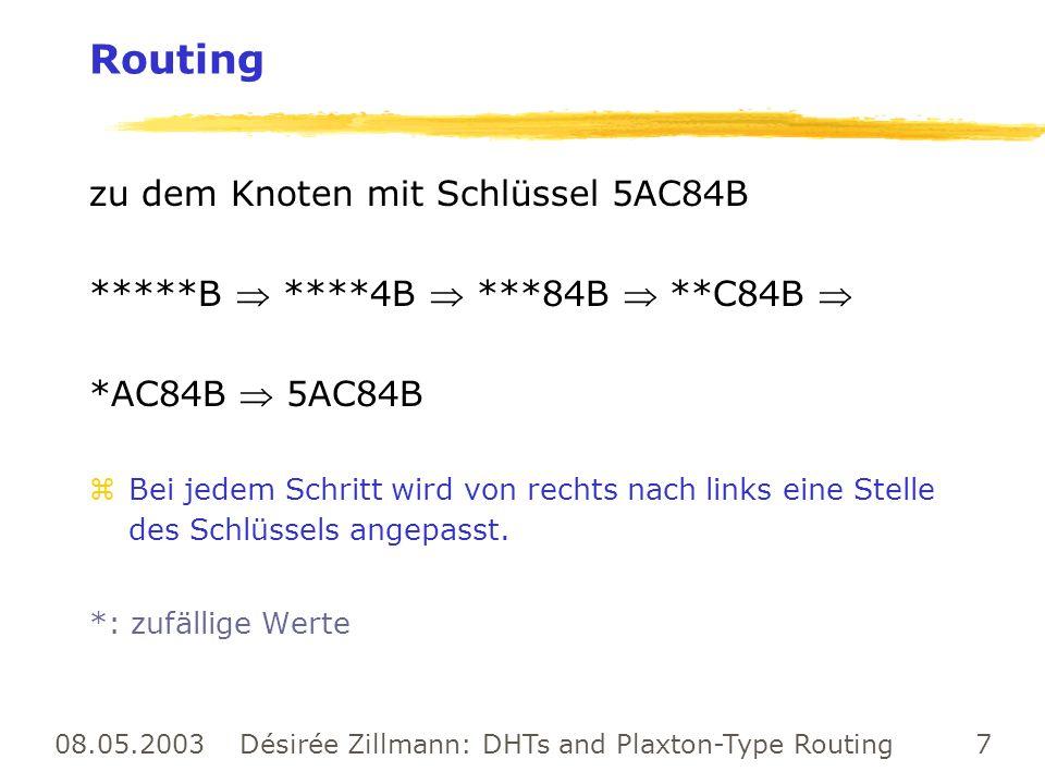 """08.05.2003 Désirée Zillmann: DHTs and Plaxton-Type Routing 28 Selbstorganisation bei Tapestry (1) zErzeugung von Ersatz-root-Knoten yProblem: das Netzwerk ist nicht konstant yZiel: ein Objekt bleibt erreichbar, auch wenn ein root- Knoten ausgefallen ist yIdee: """"Löcher umrunden, indem man zu dem nächsten Eintrag in derselben Zeile der neighbor table routed ygibt es nur noch einen Eintrag in der Zeile (den aktuellen Knoten), dann ist dieser Knoten der root- Knoten."""