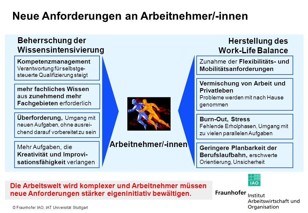 © Fraunhofer IAO, IAT Universität Stuttgart Vermischung von Arbeit und Privatleben Probleme werden mit nach Hause genommen Zunahme der Flexibilitäts-