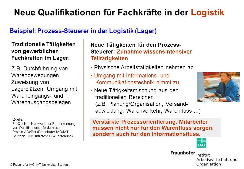© Fraunhofer IAO, IAT Universität Stuttgart Z.B. Durchführung von Warenbewegungen, Zuweisung von Lagerplätzen, Umgang mit Wareneingangs- und Warenausg