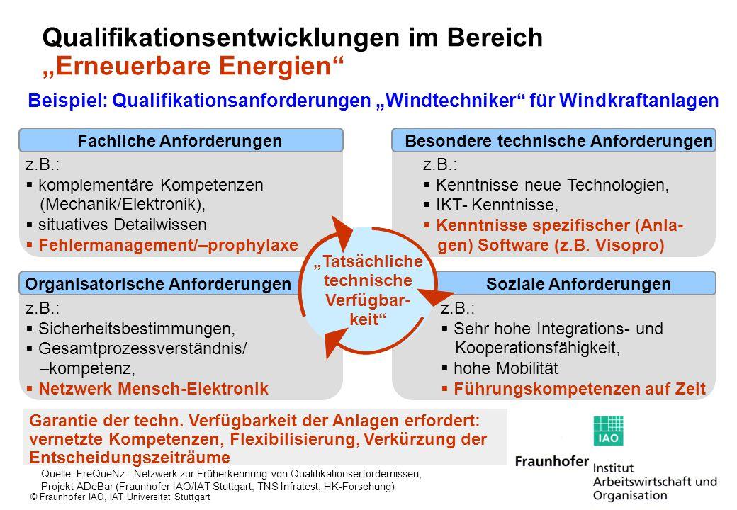 """© Fraunhofer IAO, IAT Universität Stuttgart Qualifikationsentwicklungen im Bereich """"Erneuerbare Energien"""" Organisatorische Anforderungen Beispiel: Qua"""